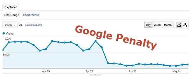 След наказание от Google, се вижда ясно липсата на посещения