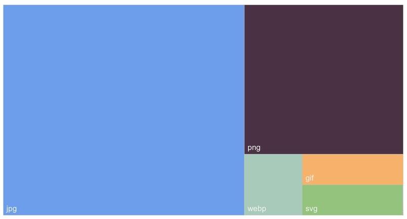 Популярни формати на изображения за SEO